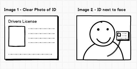 documentofoto